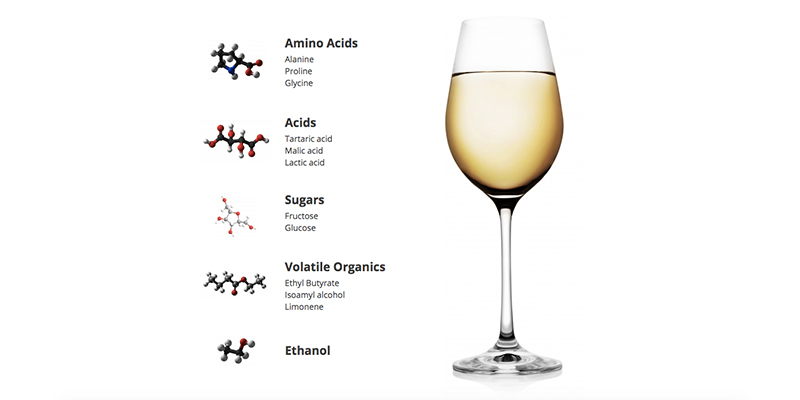 chemically created wine